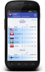 Ice Hockey WC 2016
