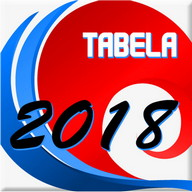2018 Table Games