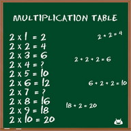 Multip. Table