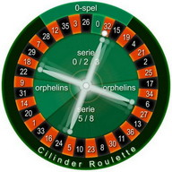 Roulette Predictor &Calculator - Predict which numbers will win on the roulette