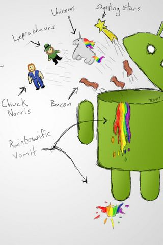 Android Eater
