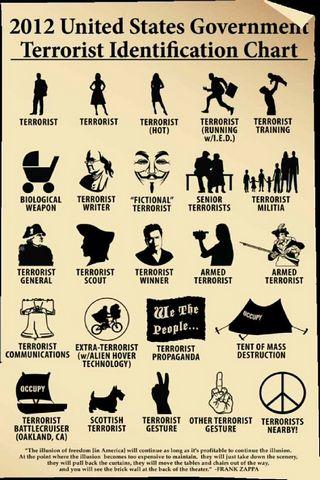 2012 미국 테러 차트