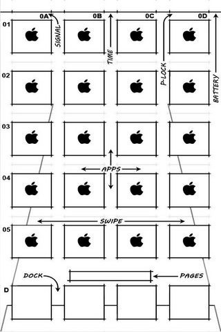 Wzór Apple