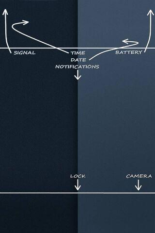 Iphone Explained