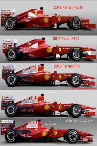 F1 Ferrari Evolution