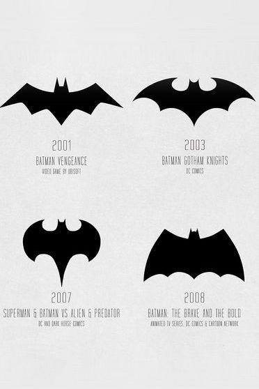 Batman History