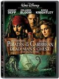 Pirates Of The Caribbean Poker