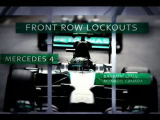 F1 2014 Hungary GP - Lewis Hamilton Mercedes W05 On Fire (Live Track side)