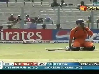 4 Wickets in Just 3 balls.Funny cricket moment
