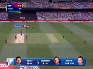 India innings highlights