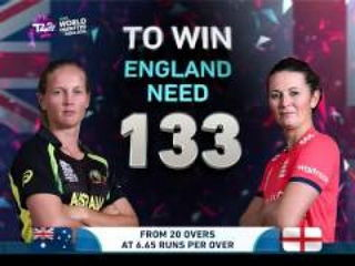 ICC #WT20 Australia vs England Women's Semi-Final Highlights