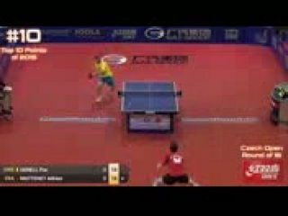 Top 10 Table Tennis Points