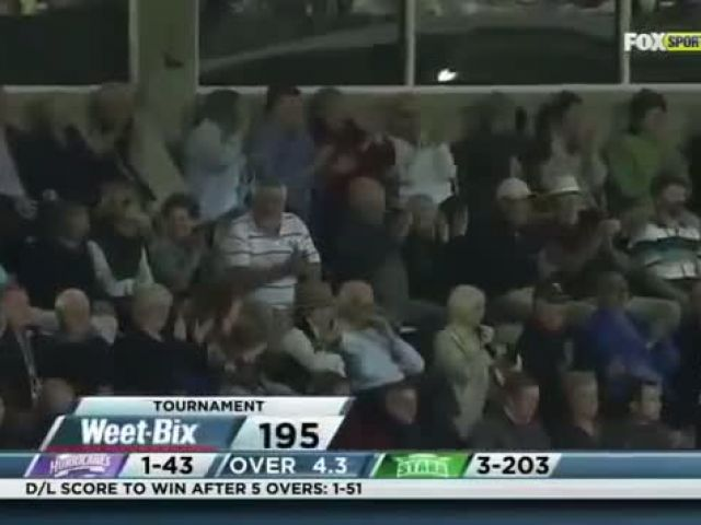 20 runs off 1 ball - World record of Cricket