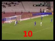 Funniest Own Goals Top 10
