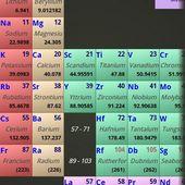 Periodic Droid 2.1
