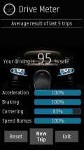 Drive Meter