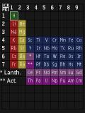 Modern periodic table java app download for free on phoneky periodic table urtaz Images