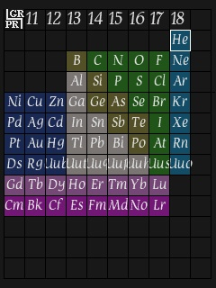 Periodic table java app download for free on phoneky urtaz Choice Image