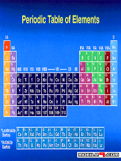 Modern periodic table java app download for free on phoneky urtaz Choice Image