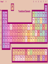 Full periodic table 10 java app download for free on phoneky full periodic table 10 urtaz Choice Image